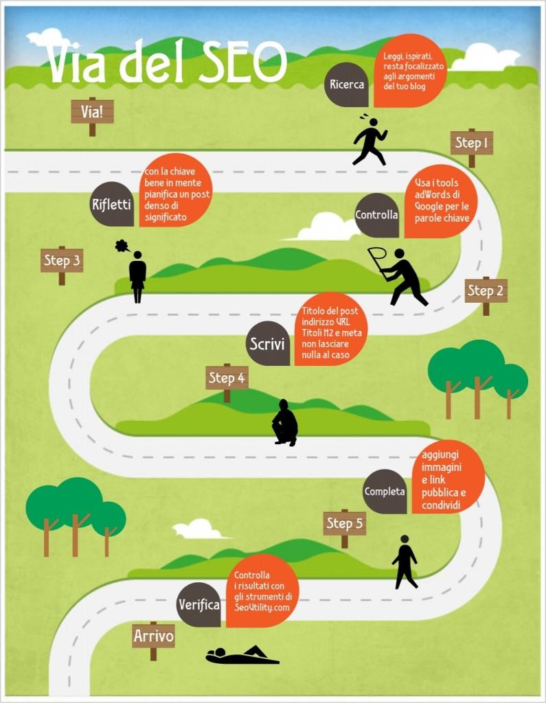 web marketing infografica